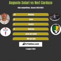 Augusto Solari vs Neri Cardozo h2h player stats
