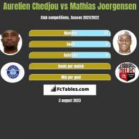 Aurelien Chedjou vs Mathias Joergensen h2h player stats