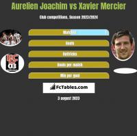 Aurelien Joachim vs Xavier Mercier h2h player stats