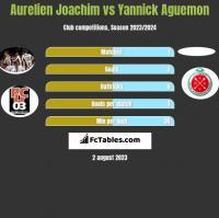 Aurelien Joachim vs Yannick Aguemon h2h player stats