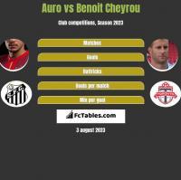 Auro vs Benoit Cheyrou h2h player stats