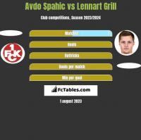 Avdo Spahic vs Lennart Grill h2h player stats