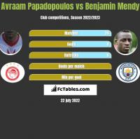 Avraam Papadopoulos vs Benjamin Mendy h2h player stats