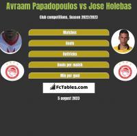 Avraam Papadopoulos vs Jose Holebas h2h player stats