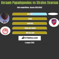 Avraam Papadopoulos vs Stratos Svarnas h2h player stats
