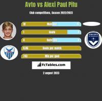 Avto vs Alexi Paul Pitu h2h player stats