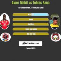 Awer Mabil vs Tobias Sana h2h player stats