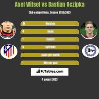 Axel Witsel vs Bastian Oczipka h2h player stats