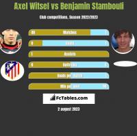 Axel Witsel vs Benjamin Stambouli h2h player stats