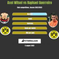 Axel Witsel vs Raphael Guerreiro h2h player stats