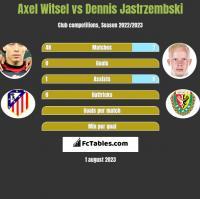 Axel Witsel vs Dennis Jastrzembski h2h player stats