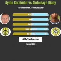 Aydin Karabulut vs Abdoulaye Diaby h2h player stats