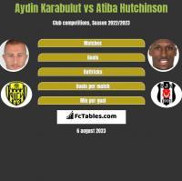 Aydin Karabulut vs Atiba Hutchinson h2h player stats