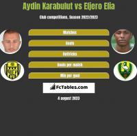 Aydin Karabulut vs Eljero Elia h2h player stats
