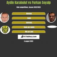Aydin Karabulut vs Furkan Soyalp h2h player stats