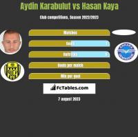 Aydin Karabulut vs Hasan Kaya h2h player stats