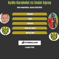 Aydin Karabulut vs Sedat Agcay h2h player stats