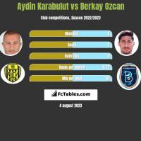 Aydin Karabulut vs Berkay Ozcan h2h player stats