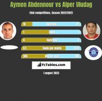 Aymen Abdennour vs Alper Uludag h2h player stats