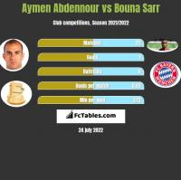 Aymen Abdennour vs Bouna Sarr h2h player stats