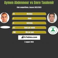 Aymen Abdennour vs Emre Tasdemir h2h player stats