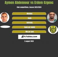 Aymen Abdennour vs Erdem Ozgenc h2h player stats