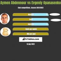 Aymen Abdennour vs Evgeniy Opanasenko h2h player stats