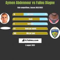 Aymen Abdennour vs Fallou Diagne h2h player stats