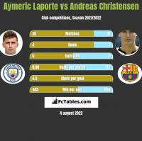 Aymeric Laporte vs Andreas Christensen h2h player stats