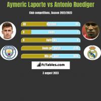 Aymeric Laporte vs Antonio Ruediger h2h player stats