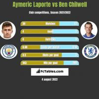 Aymeric Laporte vs Ben Chilwell h2h player stats