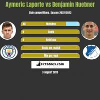 Aymeric Laporte vs Benjamin Huebner h2h player stats