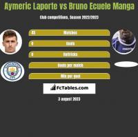 Aymeric Laporte vs Bruno Ecuele Manga h2h player stats