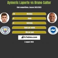 Aymeric Laporte vs Bruno Saltor h2h player stats