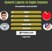 Aymeric Laporte vs Caglar Soyuncu h2h player stats