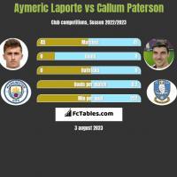 Aymeric Laporte vs Callum Paterson h2h player stats