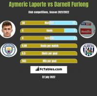 Aymeric Laporte vs Darnell Furlong h2h player stats