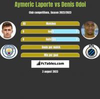 Aymeric Laporte vs Denis Odoi h2h player stats