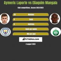Aymeric Laporte vs Eliaquim Mangala h2h player stats