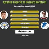 Aymeric Laporte vs Haavard Nordtveit h2h player stats