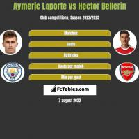 Aymeric Laporte vs Hector Bellerin h2h player stats