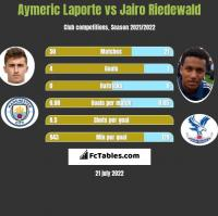 Aymeric Laporte vs Jairo Riedewald h2h player stats