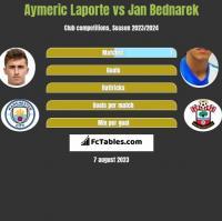 Aymeric Laporte vs Jan Bednarek h2h player stats