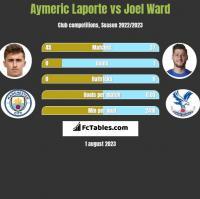 Aymeric Laporte vs Joel Ward h2h player stats
