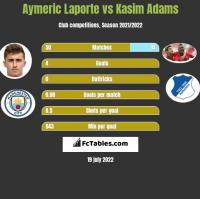 Aymeric Laporte vs Kasim Adams h2h player stats