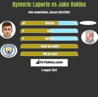 Aymeric Laporte vs Jake Vokins h2h player stats