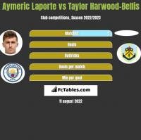Aymeric Laporte vs Taylor Harwood-Bellis h2h player stats
