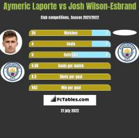 Aymeric Laporte vs Josh Wilson-Esbrand h2h player stats