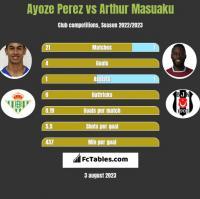 Ayoze Perez vs Arthur Masuaku h2h player stats