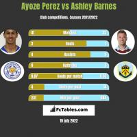 Ayoze Perez vs Ashley Barnes h2h player stats